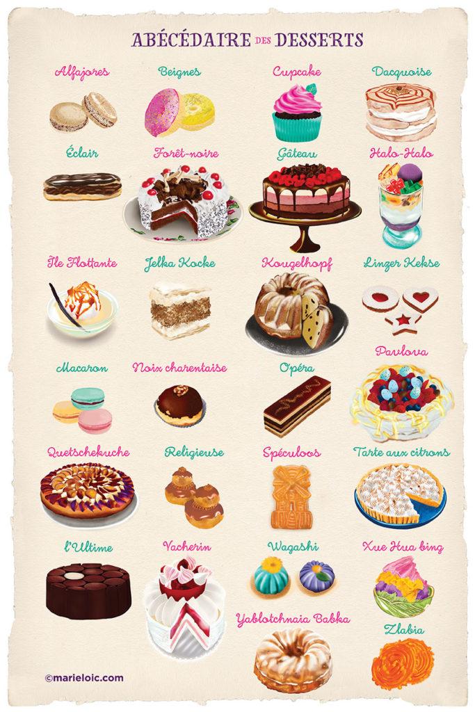 Affiche abécédaire des desserts